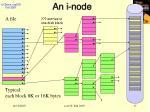an i node