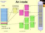 an i node30
