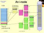 an i node37