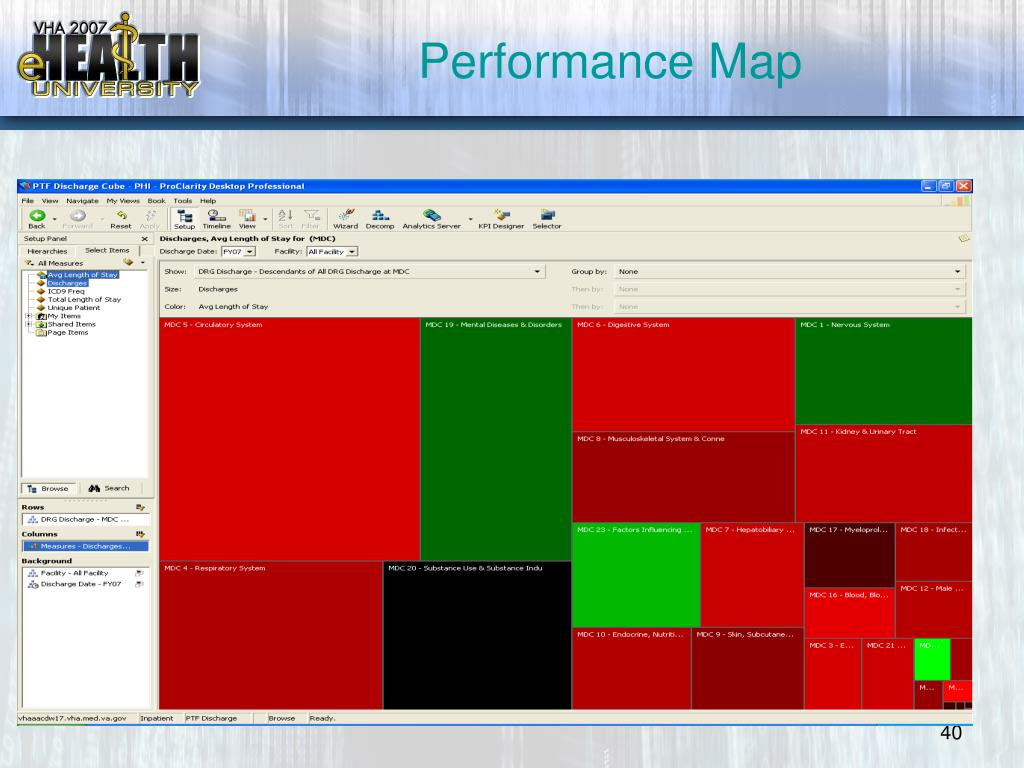 Performance Map