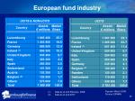 european fund industry