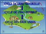 cycle de l eau naturelle1