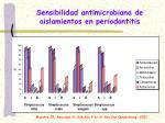 sensibilidad antimicrobiana de aislamientos en periodontitis