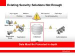 existing security solutions not enough