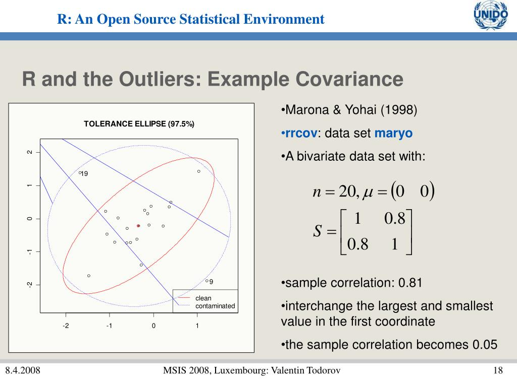 R and the Outliers: Example Covariance
