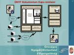 onyf dokumentum kapu rendszer