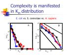 complexity is manifested in k in distribution