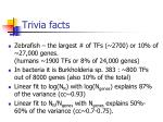 trivia facts