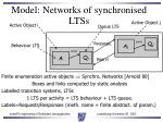 model networks of synchronised ltss
