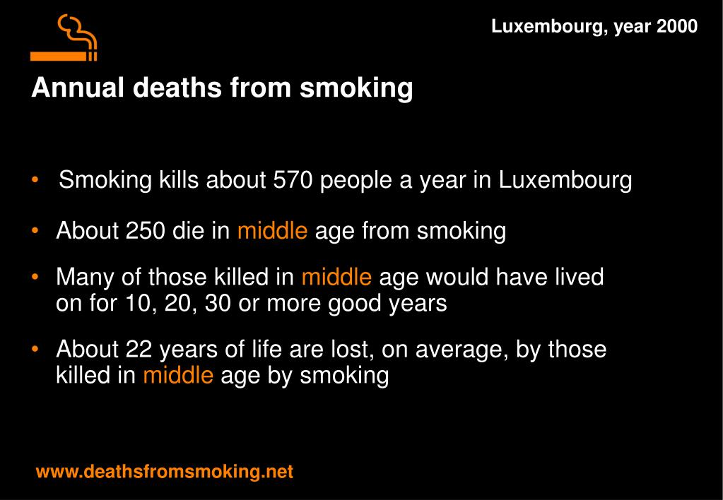 Luxembourg, year 2000
