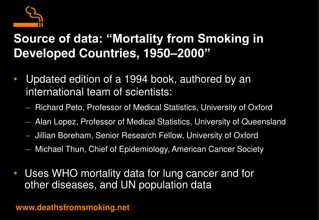 """Source of data: """"Mortality from Smoking in Developed Countries, 1950–2000"""""""