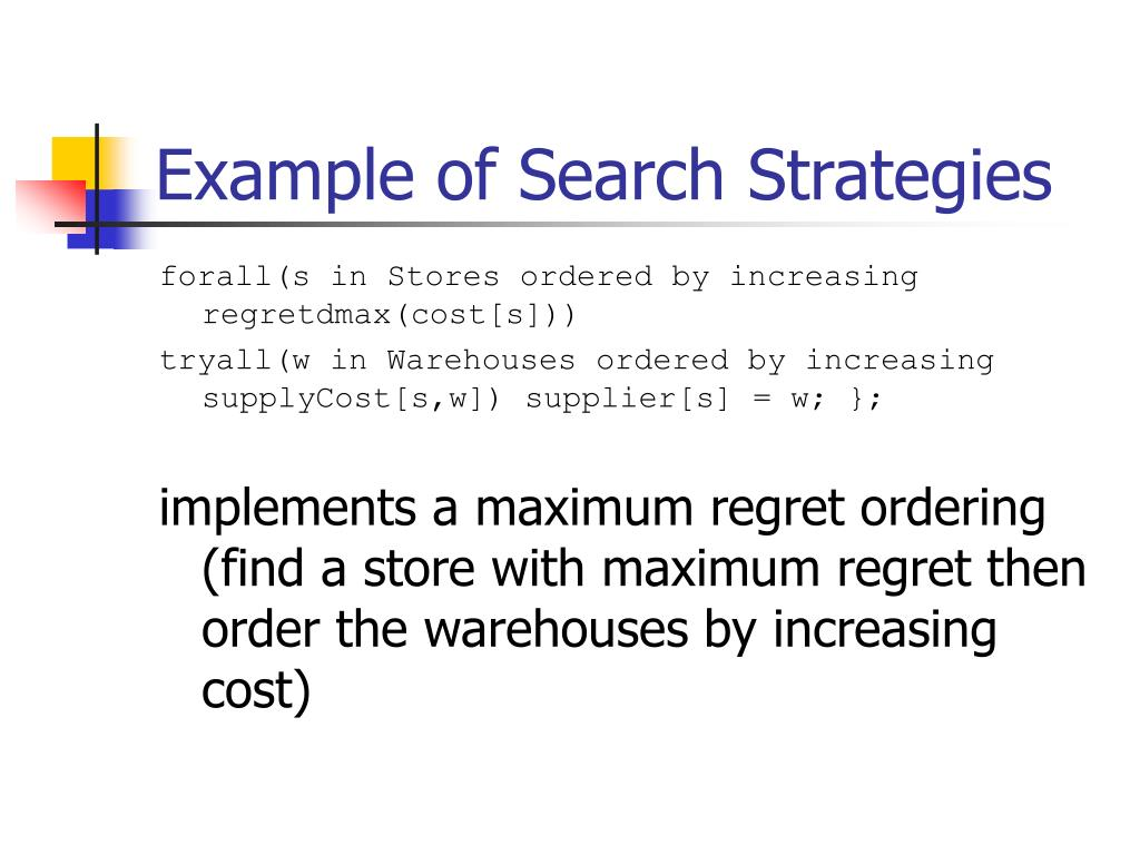 Example of Search Strategies