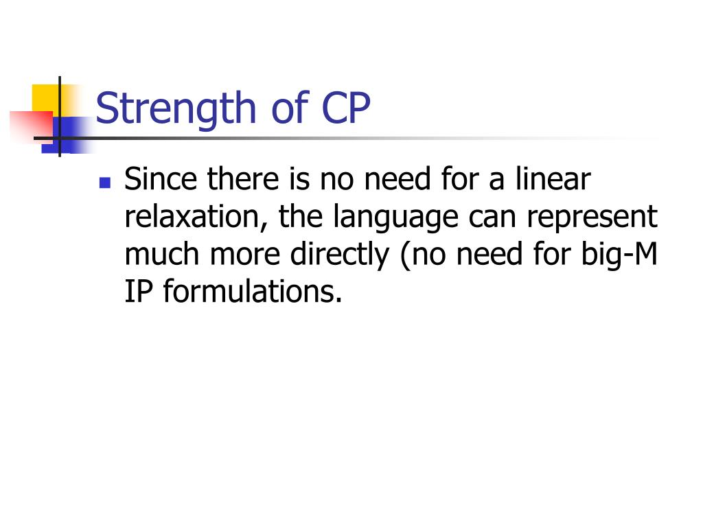 Strength of CP