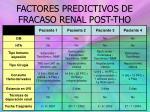 factores predictivos de fracaso renal post tho