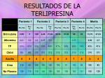 resultados de la terlipresina1