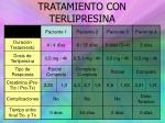 tratamiento con terlipresina