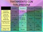 tratamiento con terlipresina1
