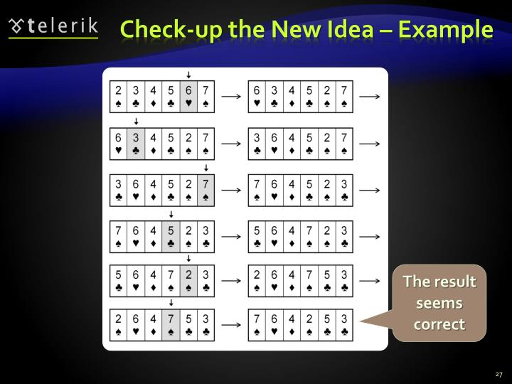 Check-up the New Idea – Example