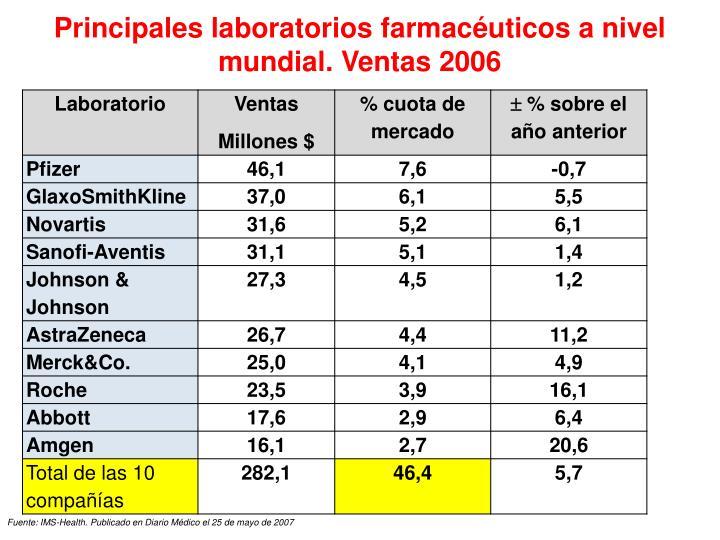 Principales laboratorios farmacéuticos a nivel mundial. Ventas 2006