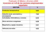 publicado el m dico 20 enero 2006 inversi n en i d de los sectores empresariales espa oles