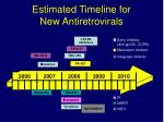 estimated timeline for new antiretrovirals
