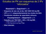 estudios de pk con esquemas de 2 ips reforzados