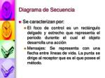 diagrama de secuencia1