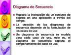 diagrama de secuencia3