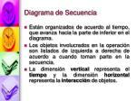 diagrama de secuencia4