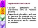 diagramas de colaboraci n