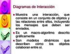 diagramas de interacci n3