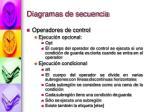 diagramas de secuencia2