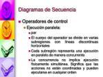 diagramas de secuencia3