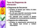 tipos de diagramas de interacci n