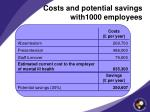 costs and potential savings with1000 employees