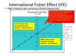 international fisher effect ife2
