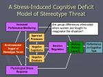a stress induced cognitive deficit model of stereotype threat5