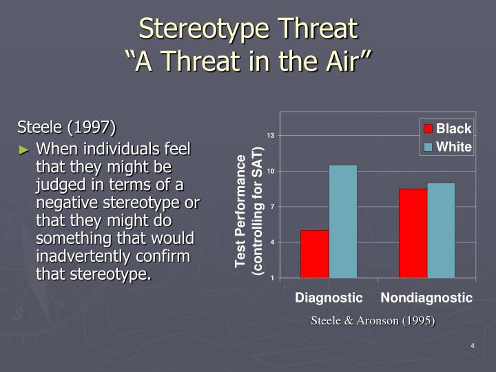 the effects of stereotype threats Most of the research on the underpinnings of stereotype effects has focused mainly on the affective processes that account for the impact of negative stereotypes on performance (stereotype threat) according to the anxiety-mediator hypothesis, concerns about the possibility of confirming the negative in-group stereotypes lead to increased.