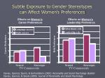 subtle exposure to gender stereotypes can affect women s preferences