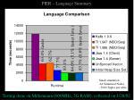 pier language summary