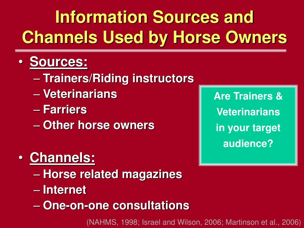 Information Sources and Channels Used by Horse Owners