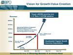vision for growth value creation