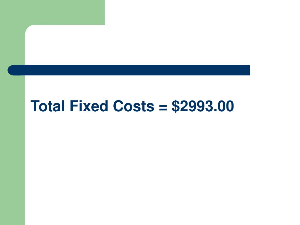 Total Fixed Costs = $2993.00