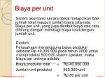 biaya per unit