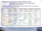 missions atmospheric observation iii of iii