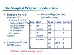 the simplest way to encode a tree