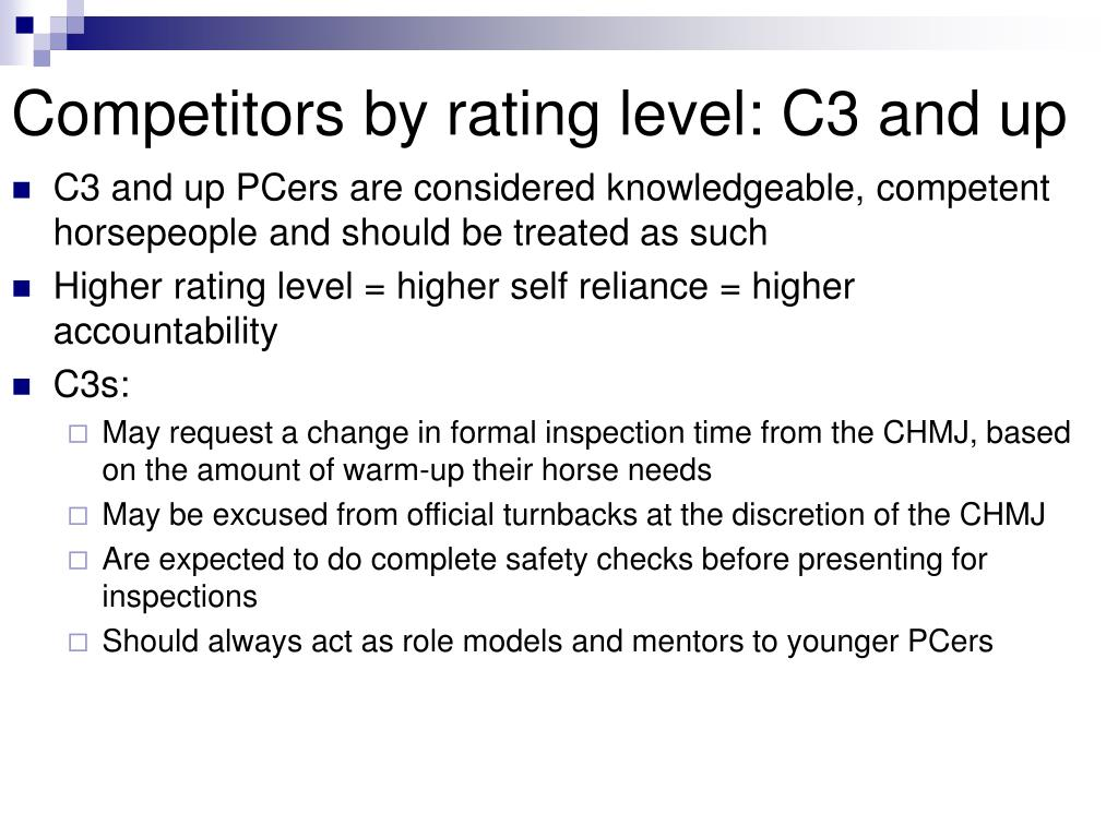 Competitors by rating level: C3 and up