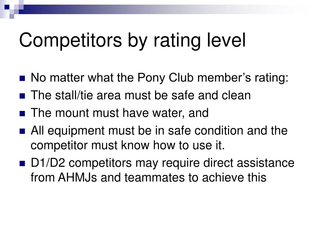 Competitors by rating level