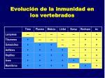 evoluci n de la inmunidad en los vertebrados