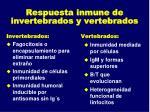 respuesta inmune de invertebrados y vertebrados